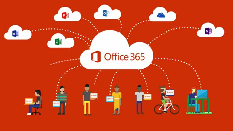 Office 365 prístupnosť kancelársky balík